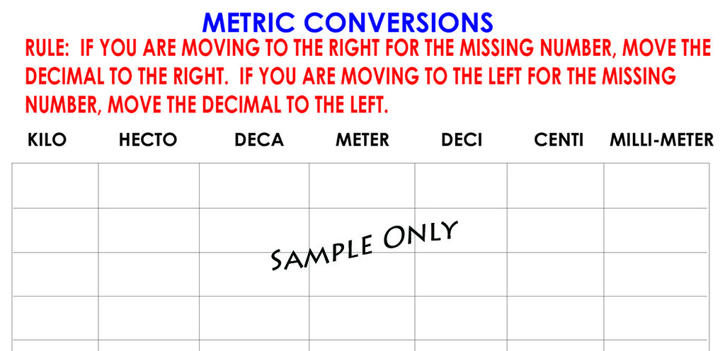 Metric Conversion Table Cooking Table Cooking American