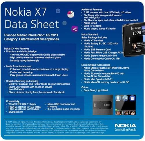 Nokia X7 Data Sheet 1