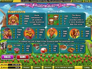 free Hurdy Gurdy slot mini symbol