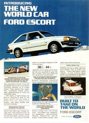1981 Ford Escort (USA)
