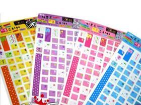 Typing Hangul part 1 – Korean alphabet keyboard stickers | Loving ...