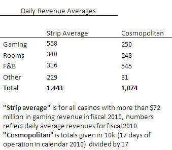cosmocomp