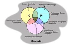 TPACK framework