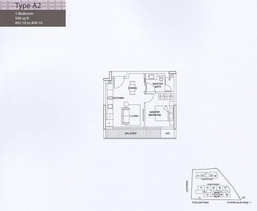 Type A2 (FP)