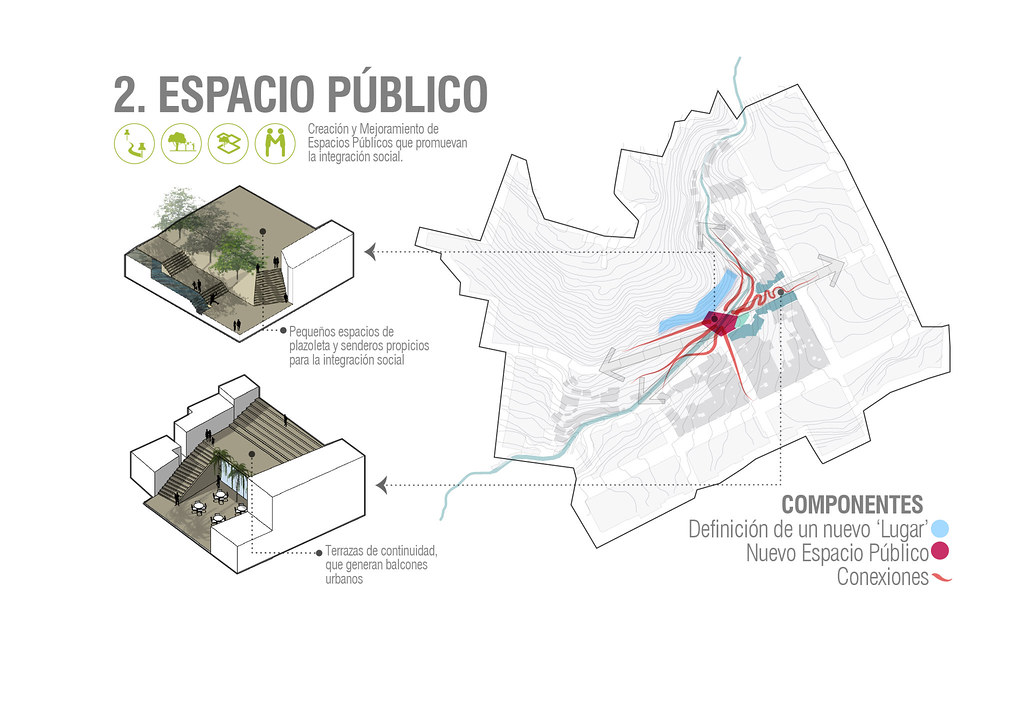 The World S Newest Photos Of Arquitectura And Planchas