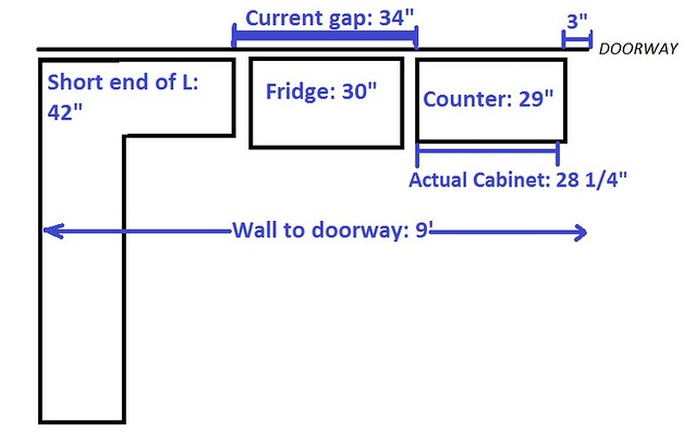 FRIDGE WALL LAYOUT