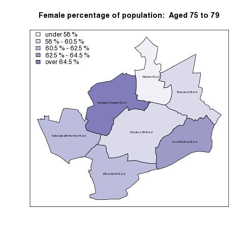 Female percentage of population:  Aged 75 to 79