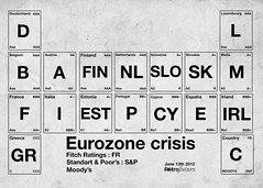 Euro crisis in Europe as periodic table (data visualisation) (Rtrofuturs (Hulk4598) / Stphane Massa-Bidal) Tags: france spain euro greece moodys standartandpoors fitchrating