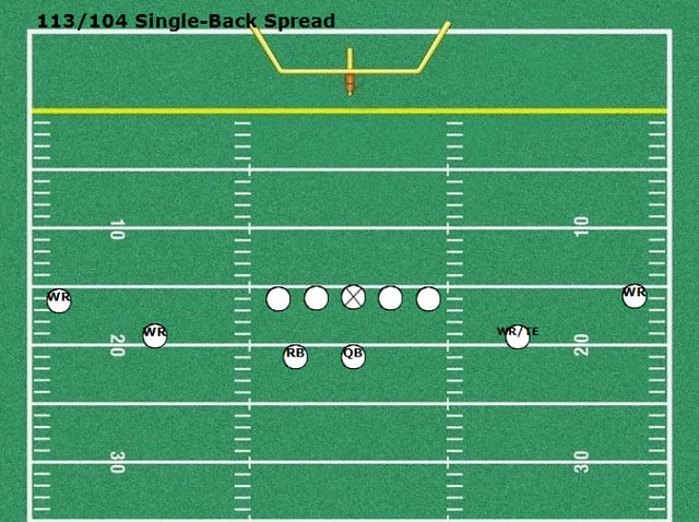 113 or 104 Single-Back Spread