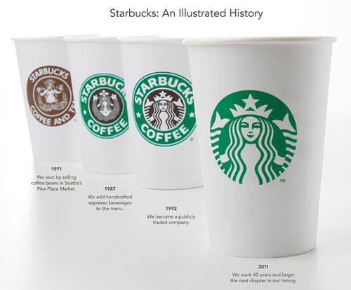 スターバックス 2011年 新しいロゴ