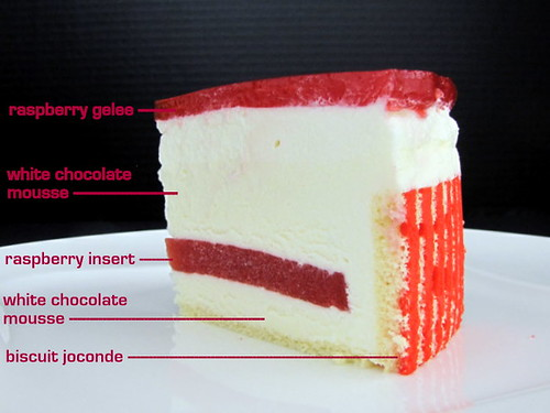 White Chocolate Mousse Cake with Raspberry