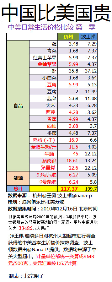 cn-us-price-3