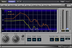 Standard cable spectrographic analysis (Waves PAZ). By Luca Vicini (Vicio) - Click for zoom...
