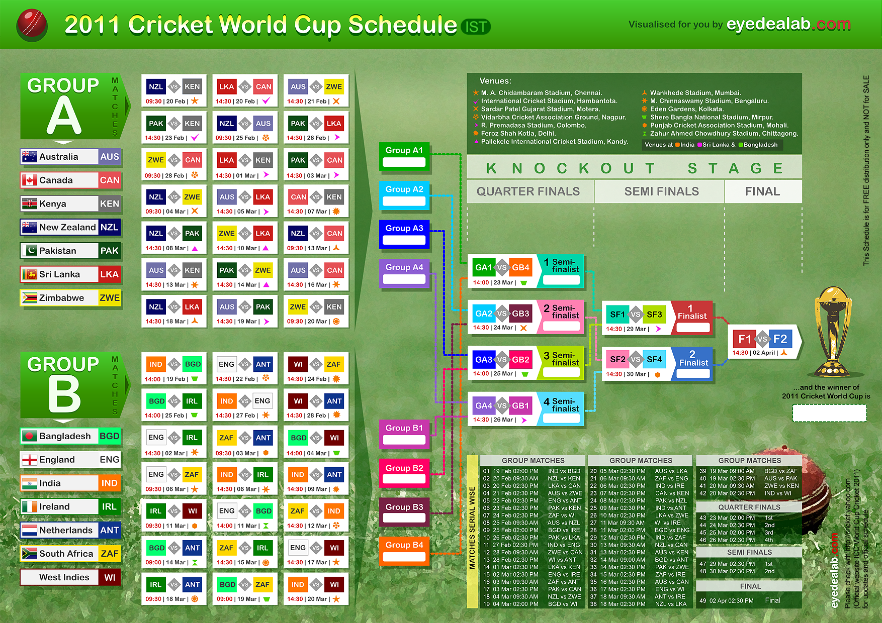 World Cup 2011 Cricket Schedule Time Pdf