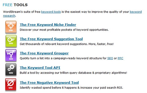 wordstream-keyword-suite