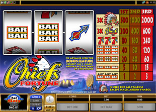 Chiefs Fortune slot game online review