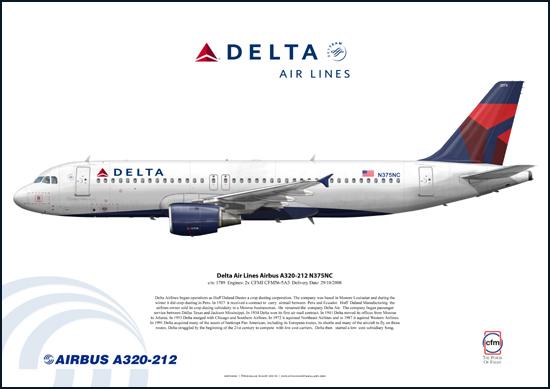 Delta Air Lines Airbus A320-212 N375NC