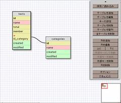 WWW SQL Designer画面