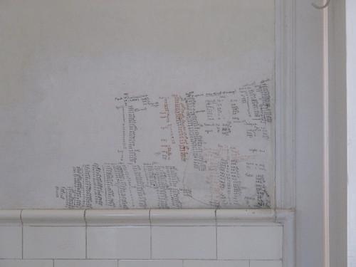 Hemingway's weight chart at Finca la Vigía