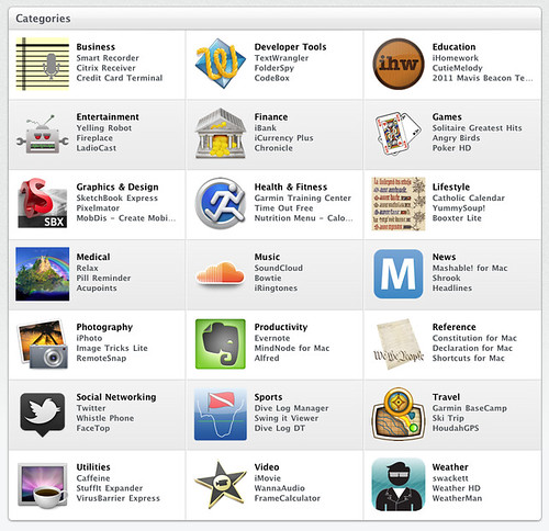 Mac.App.Store.Categories