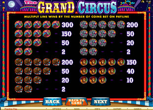 free The Grand Circus slot mini symbol