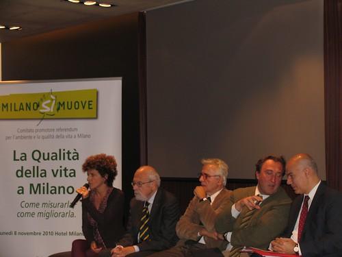 Convegno sulla qualità della vita a Milano, 8 novembre 2010