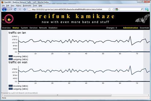Vadim Plessky's Blog: OpenWrt Statistics Realtime - Freifunk
