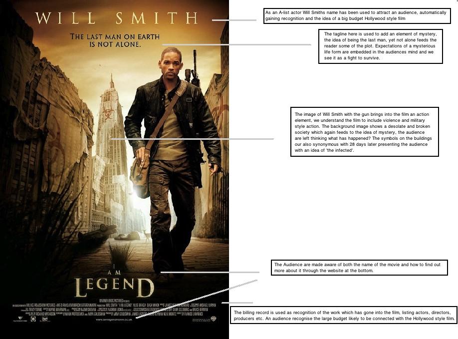 I am legend analyses