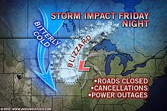 31 Northern Plains Blizzard