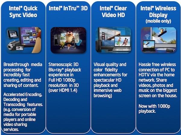 Puce Sandy Bridge Intel contre le piratage