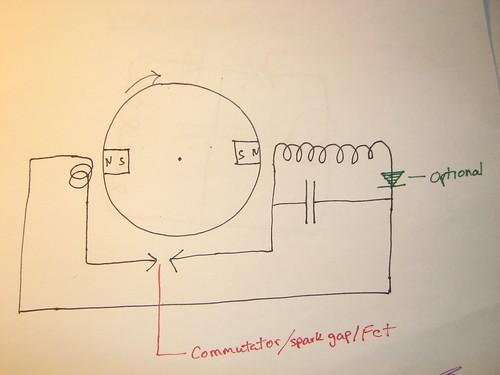 Newman Motor Generator impremedia net
