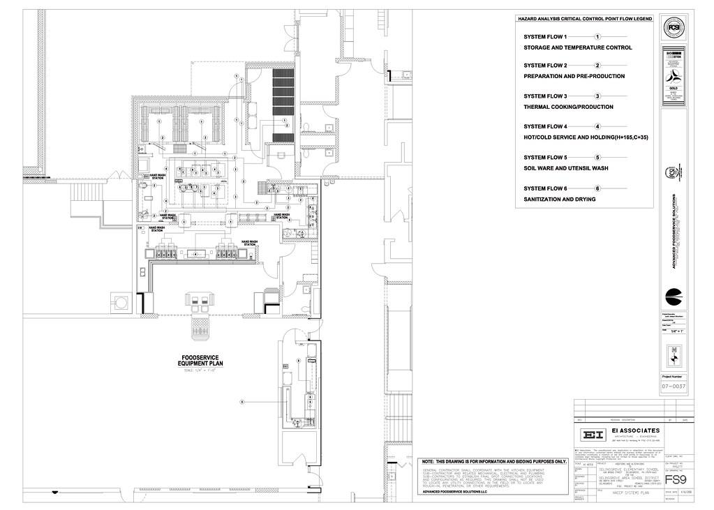 Selinsgrove Elementary School - Selinsgrove - PA