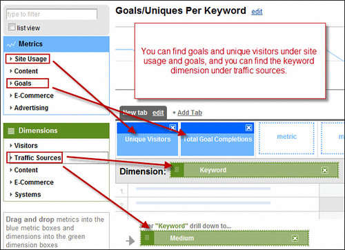 custom-segments-goals-uniques-keywords