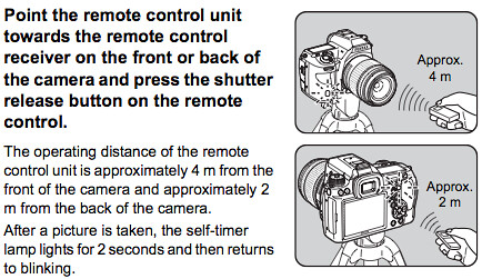 Shooting the Pentax K-5 with remote control, as described on pages 145 through 148 of the Pentax K-5 Manual
