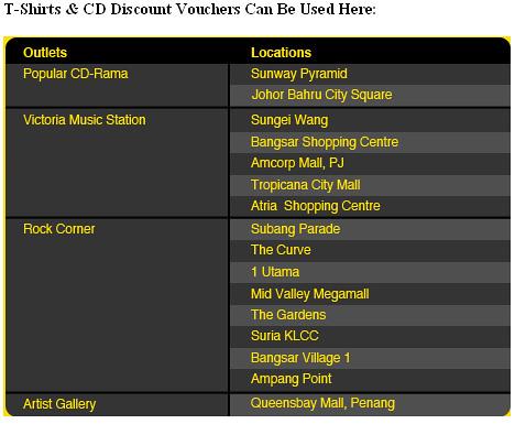 Retail Website Design Guide