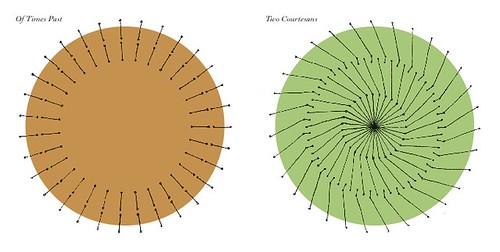 Circle logic