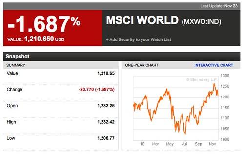 msci-chart