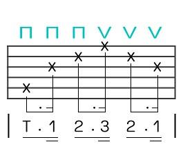 吉他指法練習 Slow Soul 3