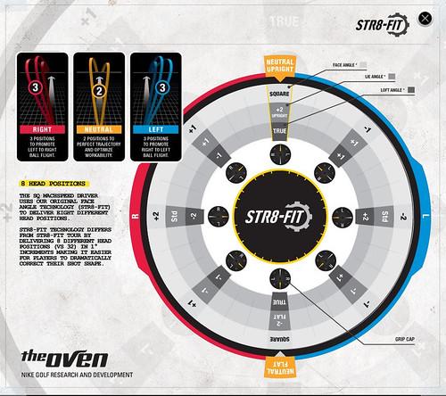 Nike machpeed black adjustment (str8-fit).