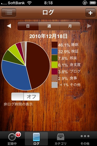 ログ(グラフ)