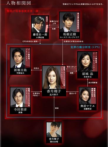 lady_chart