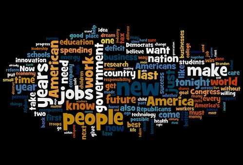 Wordle - State of the Union