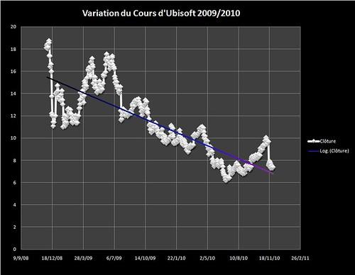 variation_ubi