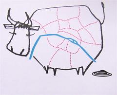 Téma la vache 4