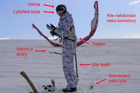 Lekce snowkitingu - Díl 1: Co budete potřebovat?