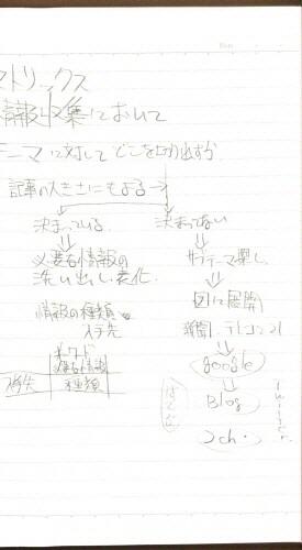 hidescan3review01 メモ帳スキャン