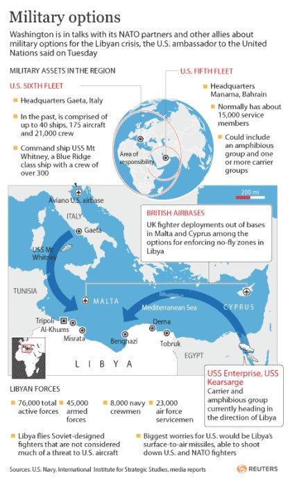 11c17 Reuters Libya-military-options