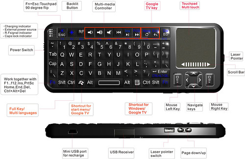 EFO RF Google TV Mini Wireless Handheld Keyboard