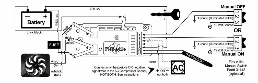 VWVortex.com - DIY: Low-Sd Cooling Fan Problem; a ... on