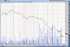 2011-02-10-TOS_CHARTS